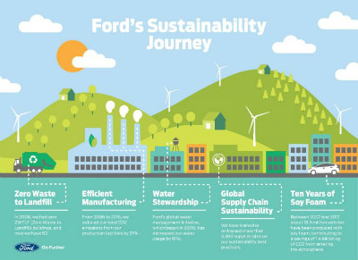 Sustainability-Report-infographic-FINAL-760x552